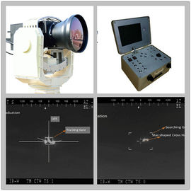 Electro Optical Targeting System