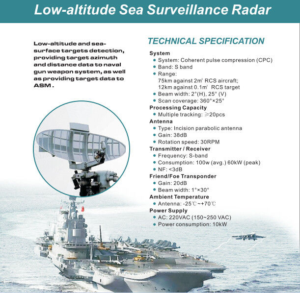 CPC Low Airspace Target Detection And Surveillance Radar System For Fire Control System