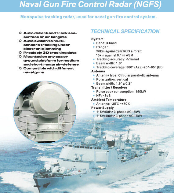 Monopulse Naval Gun Fire Control and Tracking Radar System NGFS