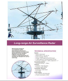 Ultra Long Range Coastal Radar Surveillance System